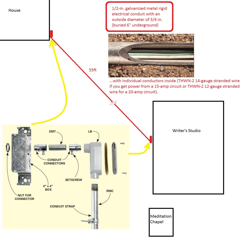 writers-studio-outdoor-wiring-plan